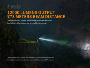 Fenix LR40R High-Performance Rechargeable Ultra-Compact Searching Light
