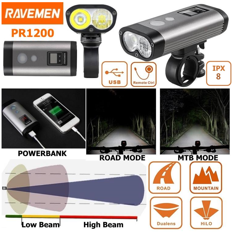 Ravemen PR1200 USB Front Light 1200 Lumens