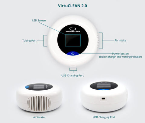 Components of Virtuclean 2.0