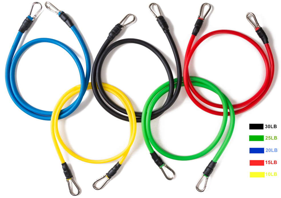 resistance bands capacity