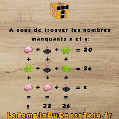 Enigme - Addition de smileys