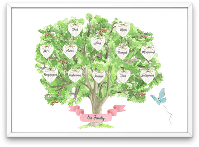 Family Generation Watercolor Tree Portrait - Personalise Gift Shop UK
