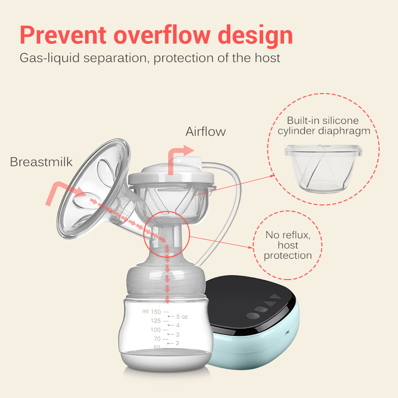 Easy Convenient Charged Electric Breast Pump