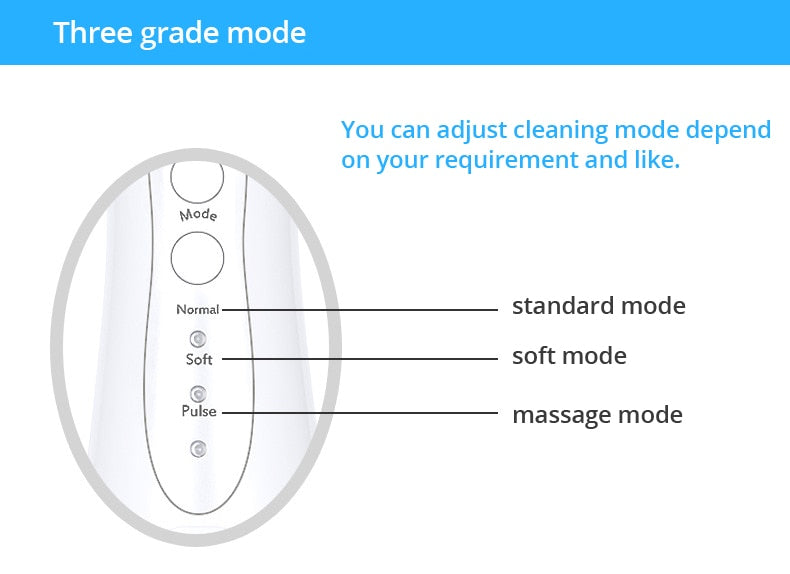 High Quality Three Grade Mode Oral Irrigator Water Flosser