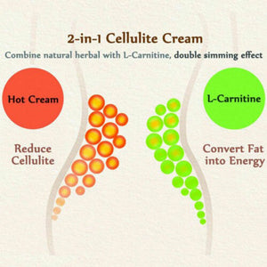 Hot Cellulite Treatment Slimming Firming Cream