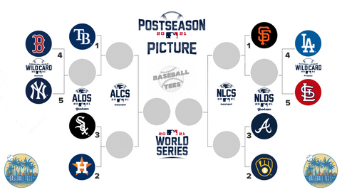 MLB Playoff Picture | Baseball Tees