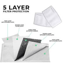 Load image into Gallery viewer, White Reusable and Washable Cloth Face Mask with PM2.5 Filter