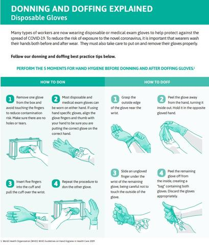 how to remove disposable gloves