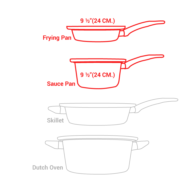 products/Size_Comparisons_sauce_Pan_frying_pan.png