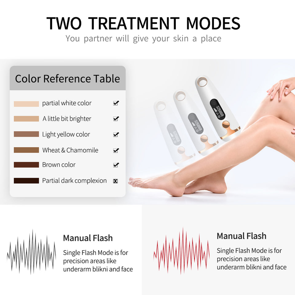 Best Laser Epilator Hair Removal Device At Home Machine