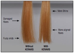 Before and after using Keravis in RevivHair Stimulating Conditioner