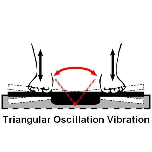 Triangular Oscillation Vibration Motion