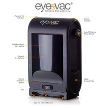 Load image into Gallery viewer, EYE-VAC PRO Automatic Touchless Stationary Vacuum VA-00021