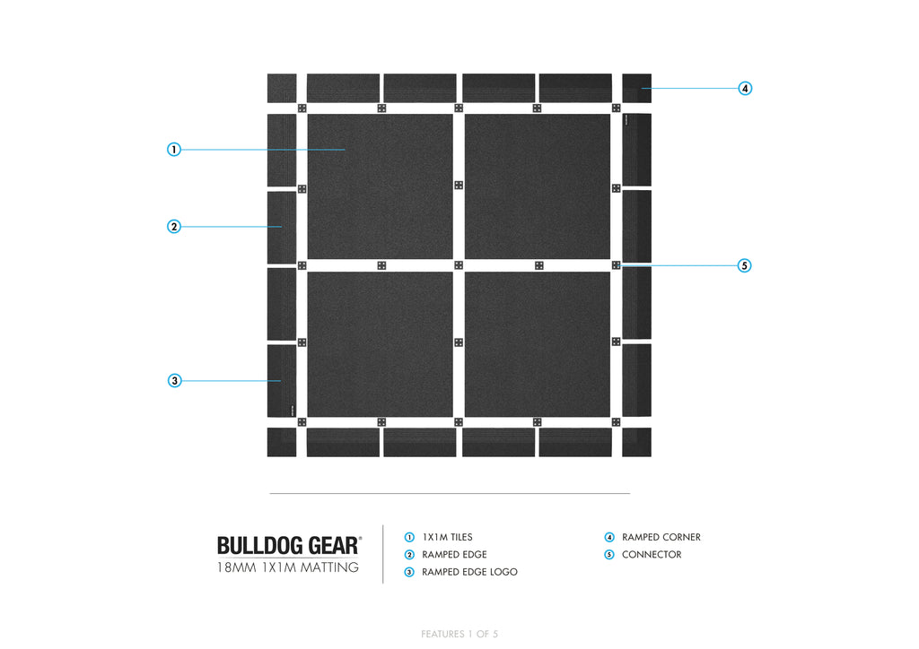 Bulldog Gear - Morphic Gym Tile 1m x 1m x 18mm