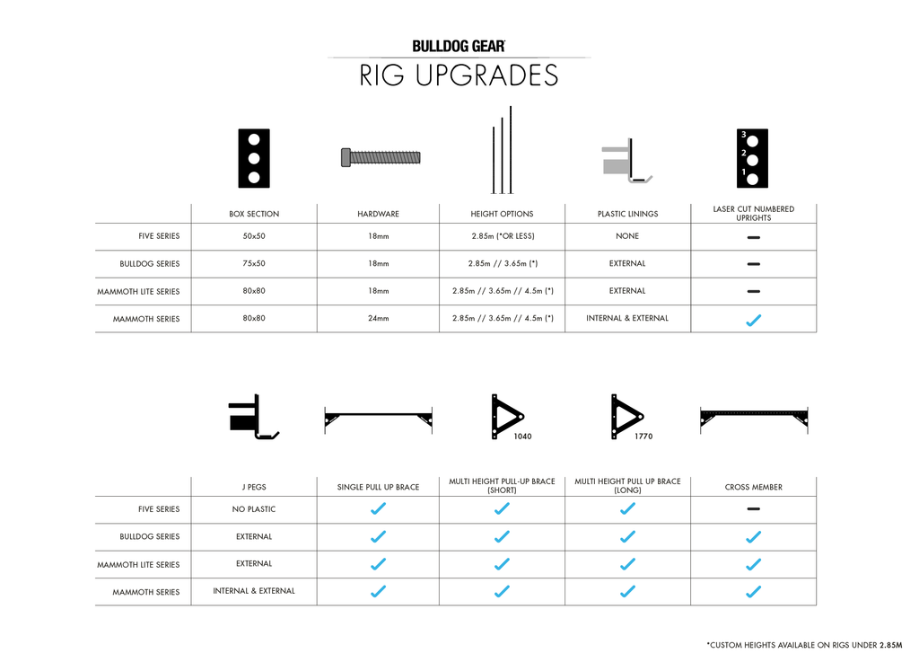 BS905 - Bulldog Series Floor Rig