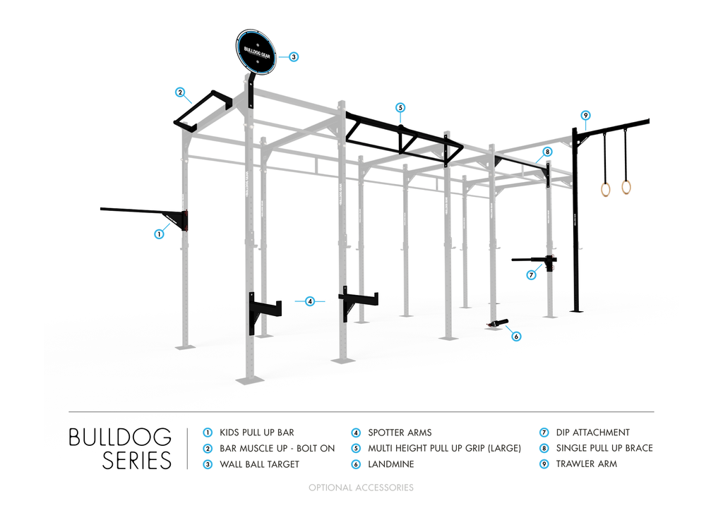 BS420 - Bulldog Series Wall Rig