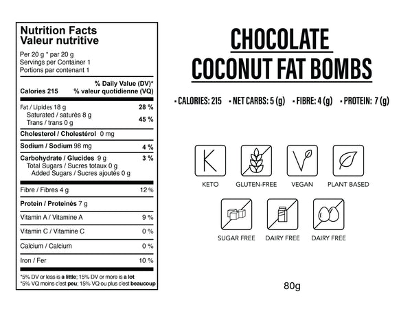 Keto No Baked Chocolate Coconut