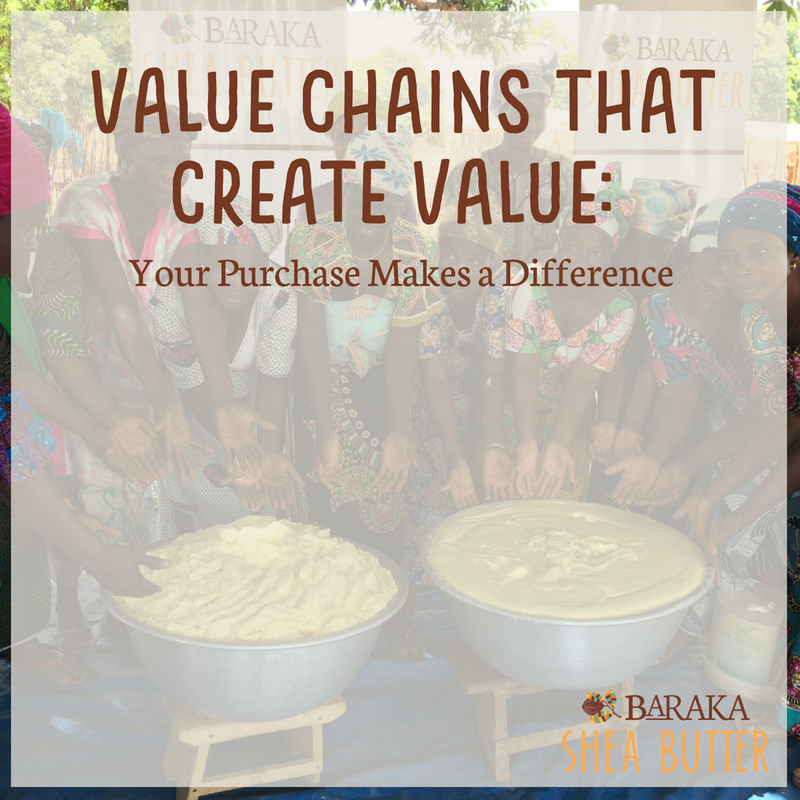 Value Chains that Create Value: Your Purchase Makes a Difference