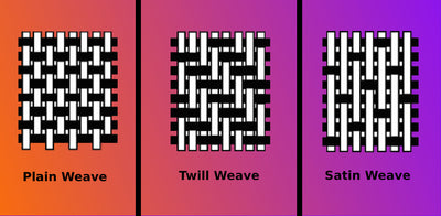 Satin vs Twill - Fabric Weaves Explained