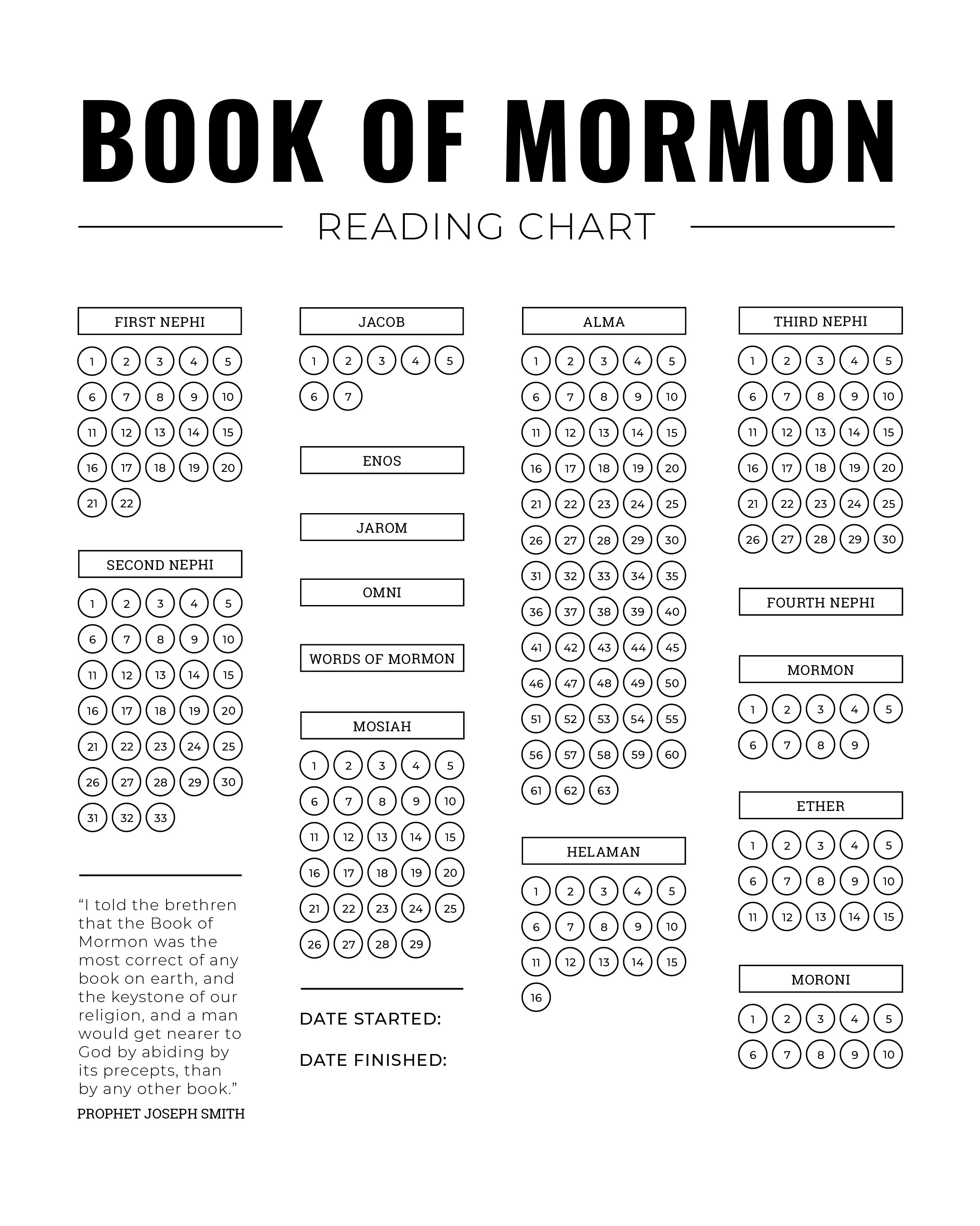 BOOK OF MORMON READING CHART
