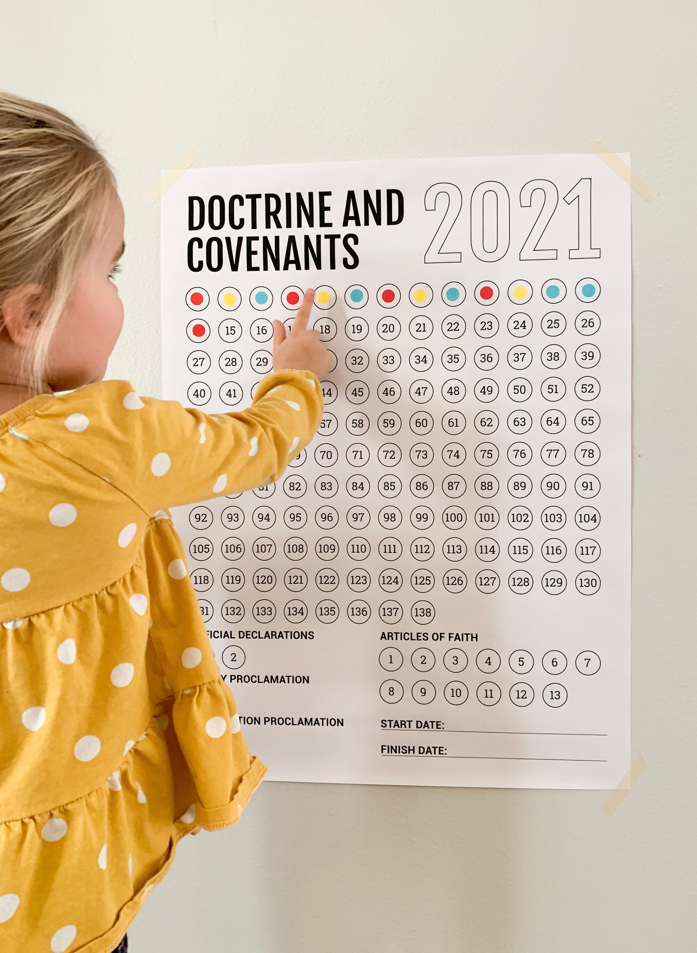 Doctrine and Covenants Reading Chart