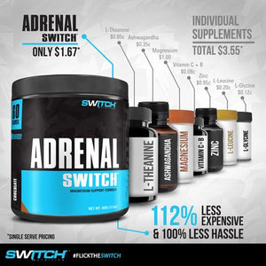 Switch Nutrition Adrenal Switch-Supplements-SwetoBox, adrenal switch nz, adrenal switch review, adrenal switch keto, adrenal supplements nz