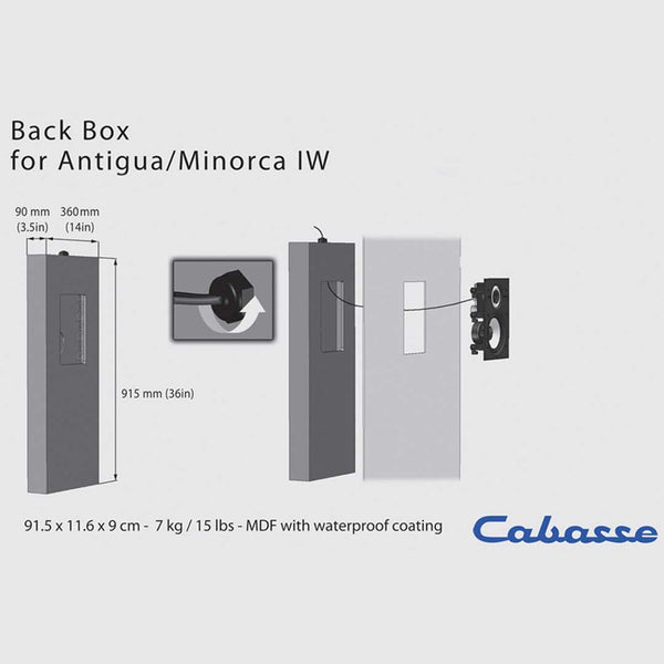 Cabasse In-wall Speaker Back Boxes