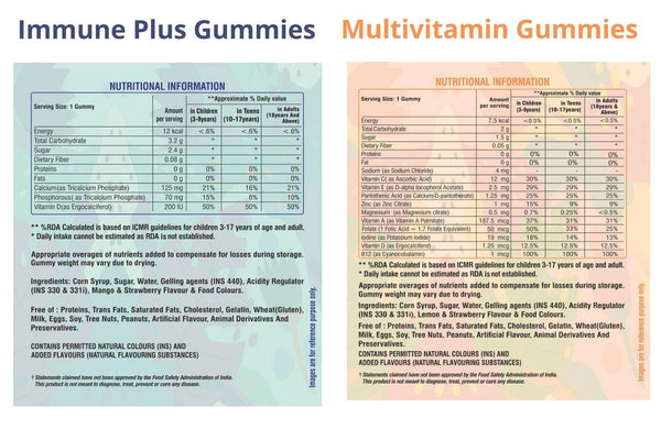 Immune Plus & Multivitamin Gummies Information