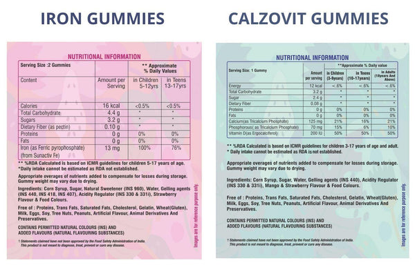IRON GUMMIES + CALZOVIT GUMMIES | Combo Pack