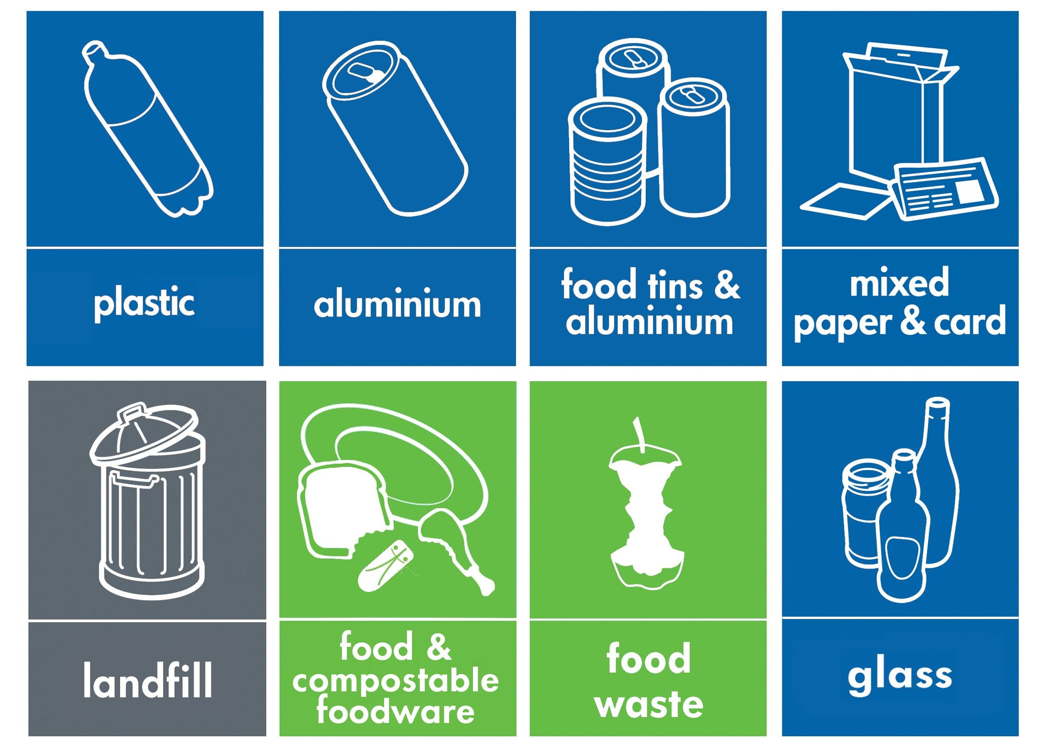 Print Your Own Recycling Signage for Your Deli or Food Prep Kitchen
