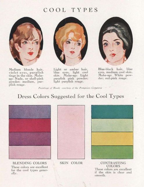 Vintage Color Analysis