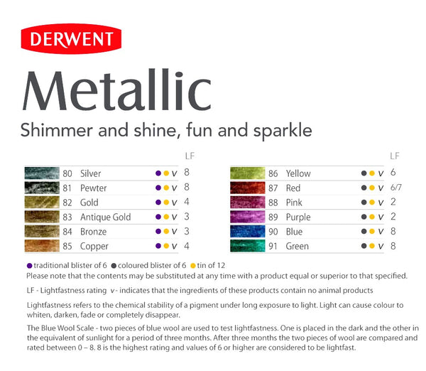 Derwent Metallic Watercolour Pencils Tin Set - 12pk