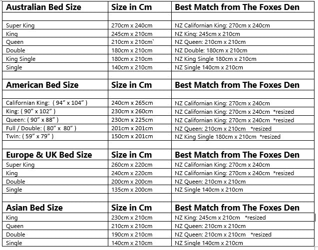 The Foxes Den Bed Linen Sizes For New Zealand Beds The