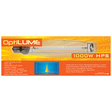 Load image into Gallery viewer, OptiLUME 1000W HPS DE