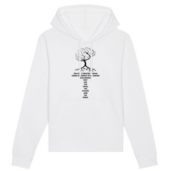 Buy online High Quality Vegan Quote Hoodie | Plato (Unisex) - The Vegan Prophets