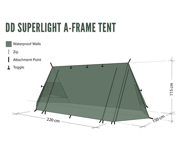 DD Superlight A-Frame Tent - Dimensioner