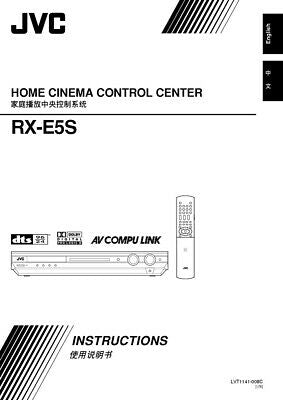 JVC RX-E5SUS Home Theater System Owners Instruction Manual Reprint