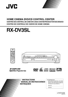 JVC RX-DV3SL Receiver Owners Instruction Manual Reprint