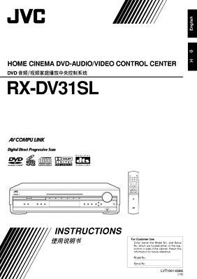 JVC RX-DV31SLUS Receiver Owners Instruction Manual Reprint