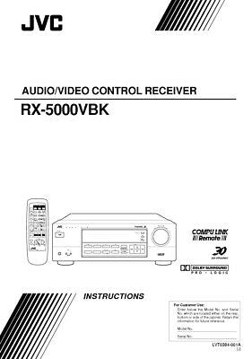 JVC RX-5000VBK Receiver Owners Instruction Manual Reprint