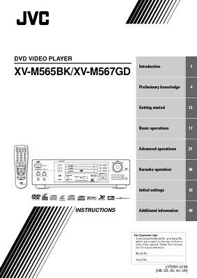JVC XV-M565BK XV-M567GD DVD Player Owners Instruction Manual Reprint
