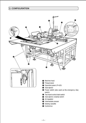 juki instruction manuals abc sewing machine rh abcsewingmachine com juki sewing machine service manual juki sewing machine service manual pdf