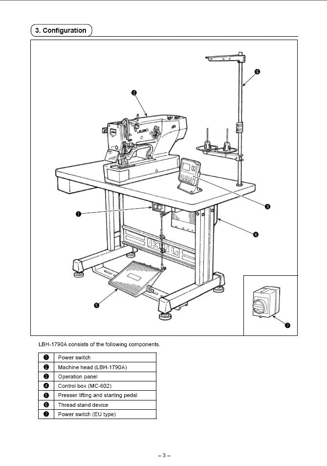 LBH-1790A Juki Instruction Manual - PDF