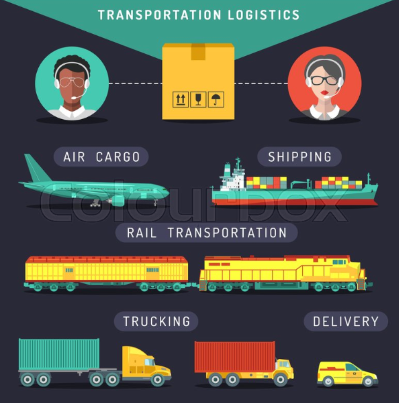 Extra Freight Cost