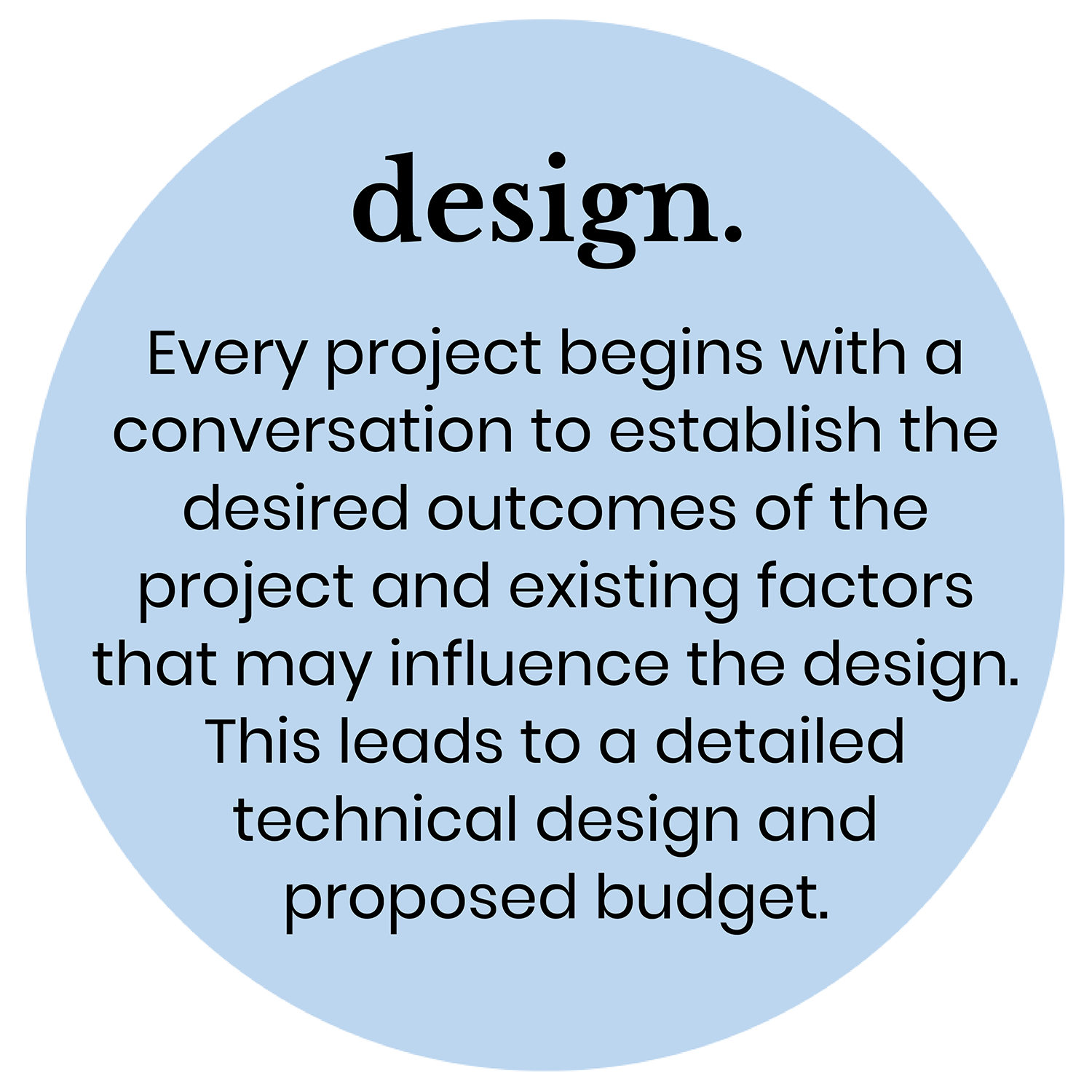 Design Process.Every project begins with a conversation to establish the desired outcomes of the project and existing factors that may influence the design. This leads to a detailed technical design and proposed budget.