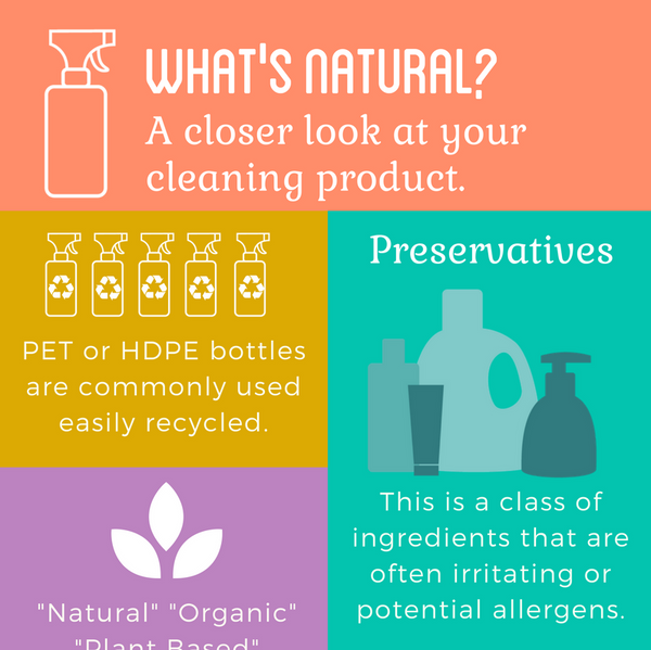 What's behind the terms on a natural product label? Are they safe?