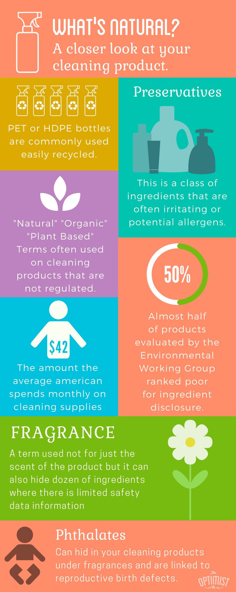 infographic how to read a natural product label