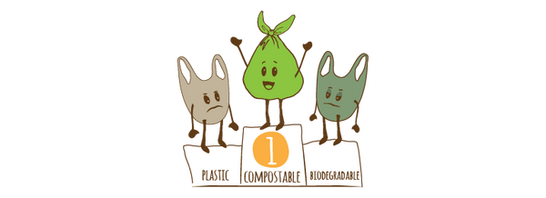 Compostable vs Biodegradable - All You Need to Know