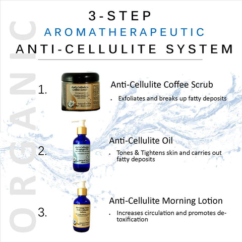 3 Step Anti-Cellulite System