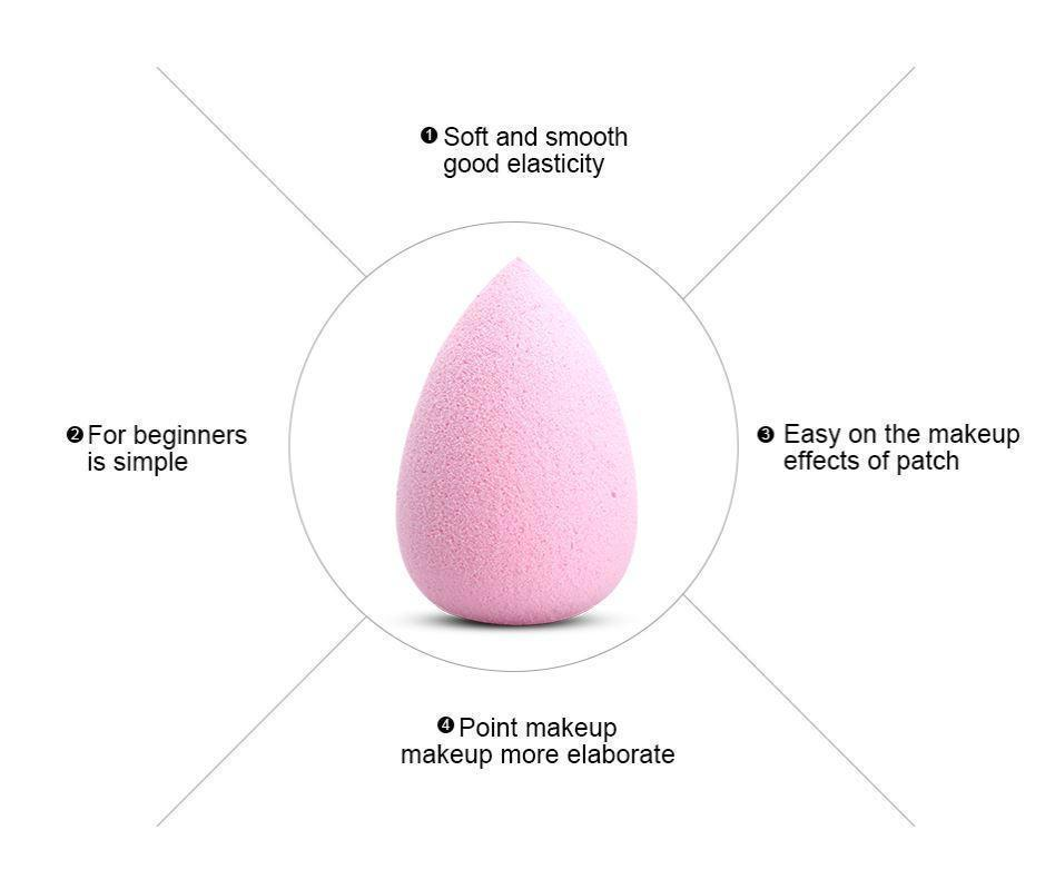 Beauty Blender Sponge - Clevativity